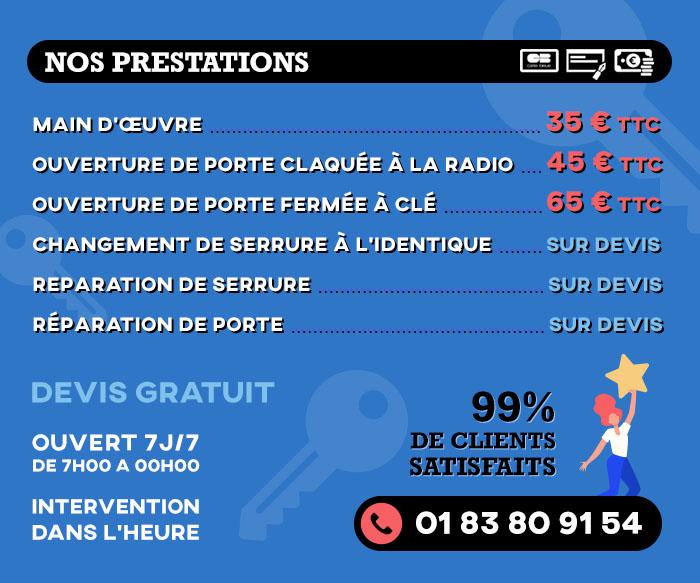 What is the Best Serrurier in Neuilly-sur-Seine